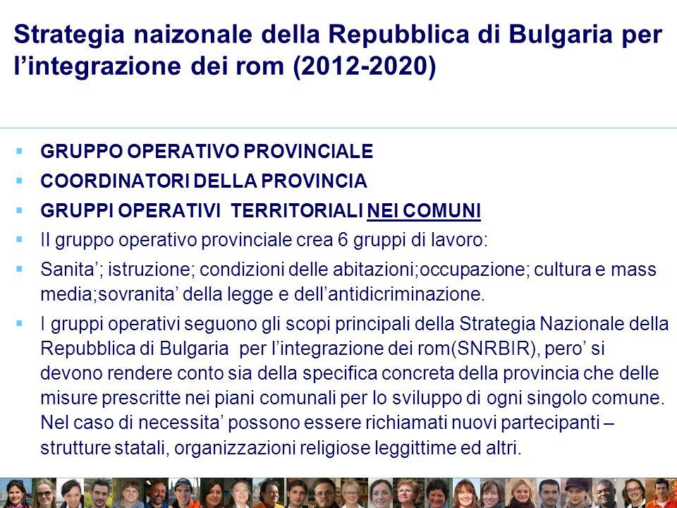 Strategia naizonale della Repubblica di Bulgaria per lintegrazione dei rom (2012-2020) GRUPPO OPERATIVO PROVINCIALE COORDINATORI DELLA PROVINCIA GRUPPI OPERATIVI TERRITORIALI NEI COMUNI Il gruppo operativo provinciale crea 6 gruppi di lavoro: Sanita; istruzione; condizioni delle abitazioni;occupazione; cultura e mass media;sovranita della legge e dellantidicriminazione.