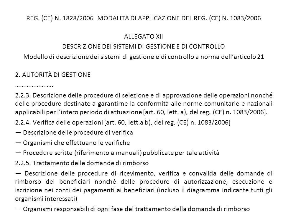 REG. (CE) N. 1828/2006 MODALITÀ DI APPLICAZIONE DEL REG. (CE) N. 1083/2006 ALLEGATO XII DESCRIZIONE DEI SISTEMI DI GESTIONE E DI CONTROLLO Modello di