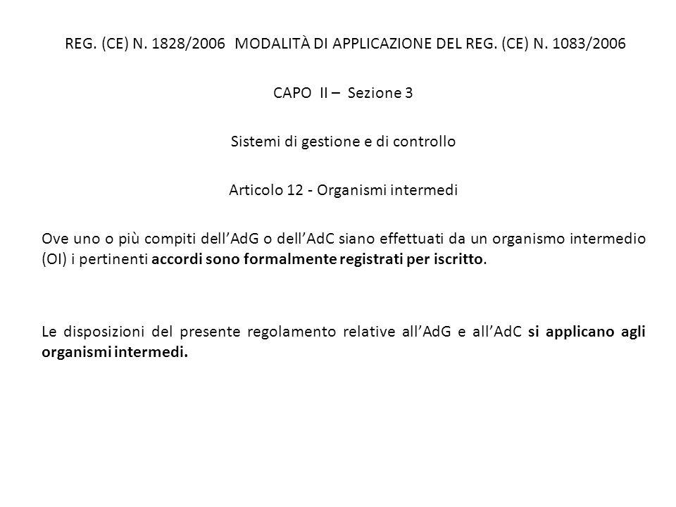 REG. (CE) N. 1828/2006 MODALITÀ DI APPLICAZIONE DEL REG. (CE) N. 1083/2006 CAPO II – Sezione 3 Sistemi di gestione e di controllo Articolo 12 - Organi