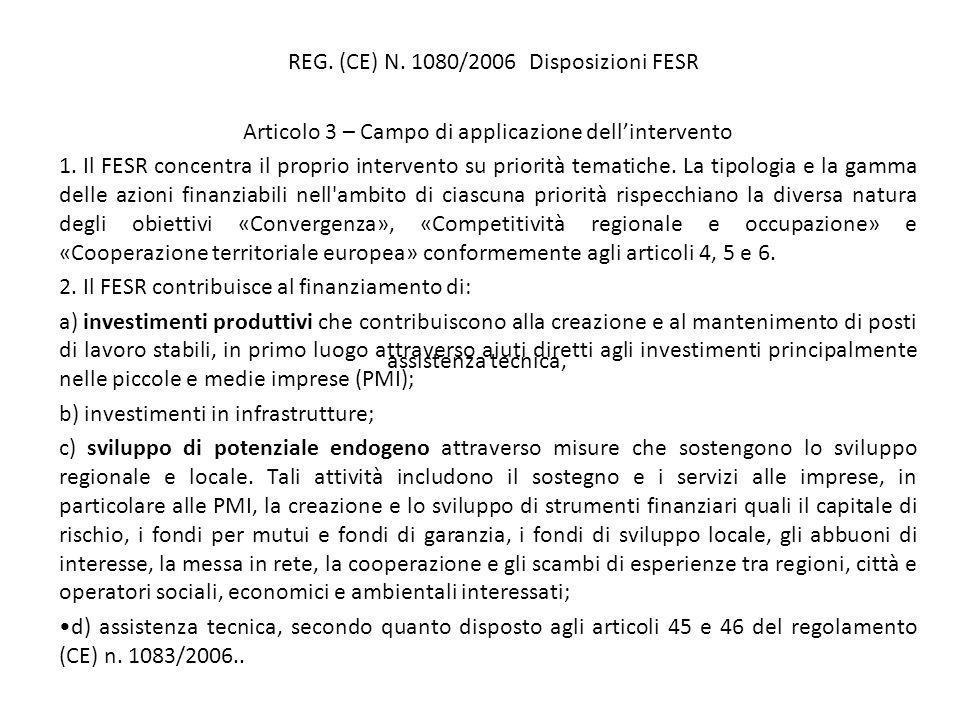 REG. (CE) N. 1080/2006 Disposizioni FESR Articolo 3 – Campo di applicazione dellintervento 1.