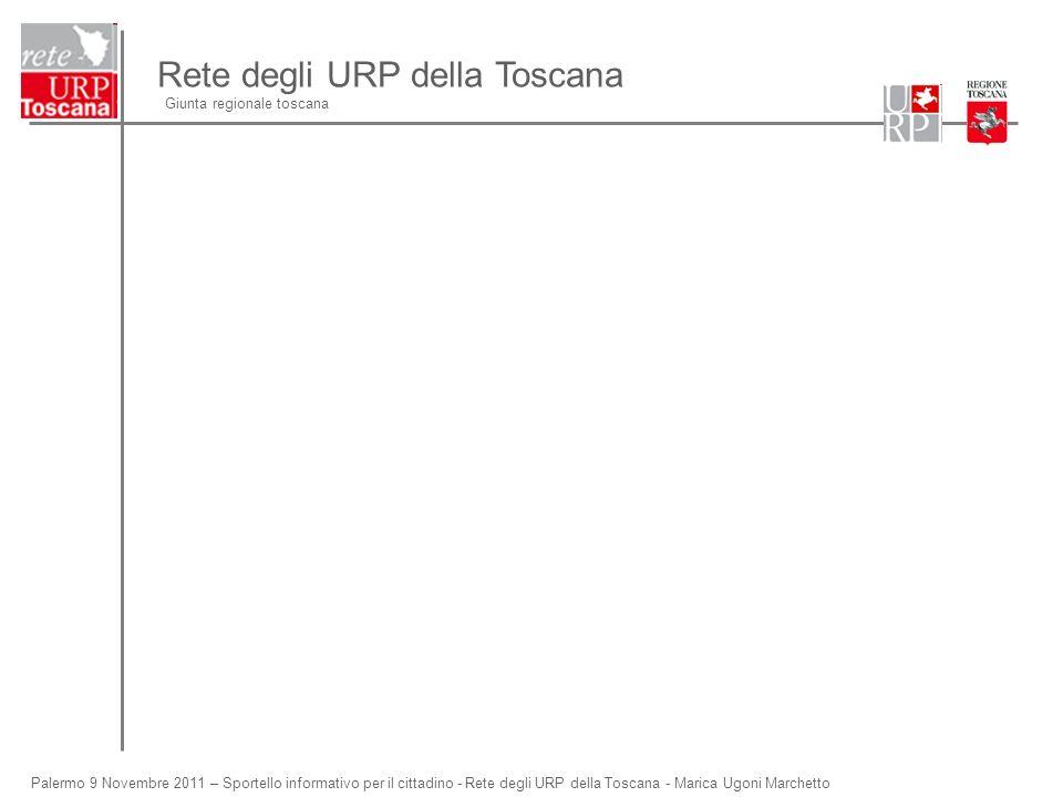 Rete degli URP della Toscana Giunta regionale toscana Palermo 9 Novembre 2011 – Sportello informativo per il cittadino - Rete degli URP della Toscana - Marica Ugoni Marchetto