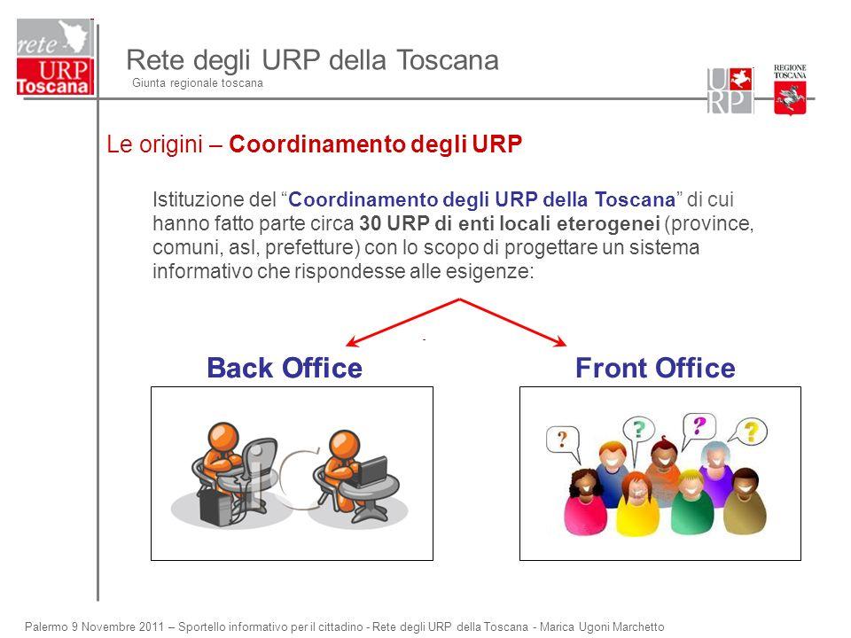 Istituzione del Coordinamento degli URP della Toscana di cui hanno fatto parte circa 30 URP di enti locali eterogenei (province, comuni, asl, prefetture) con lo scopo di progettare un sistema informativo che rispondesse alle esigenze: Le origini – Coordinamento degli URP Rete degli URP della Toscana Giunta regionale toscana Palermo 9 Novembre 2011 – Sportello informativo per il cittadino - Rete degli URP della Toscana - Marica Ugoni Marchetto Back OfficeFront OfficeBack Office