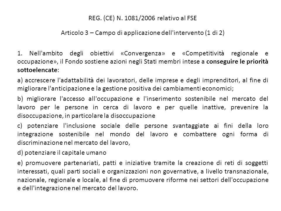 REG. (CE) N. 1081/2006 relativo al FSE Articolo 3 – Campo di applicazione dell'intervento (1 di 2) 1. Nell'ambito degli obiettivi «Convergenza» e «Com
