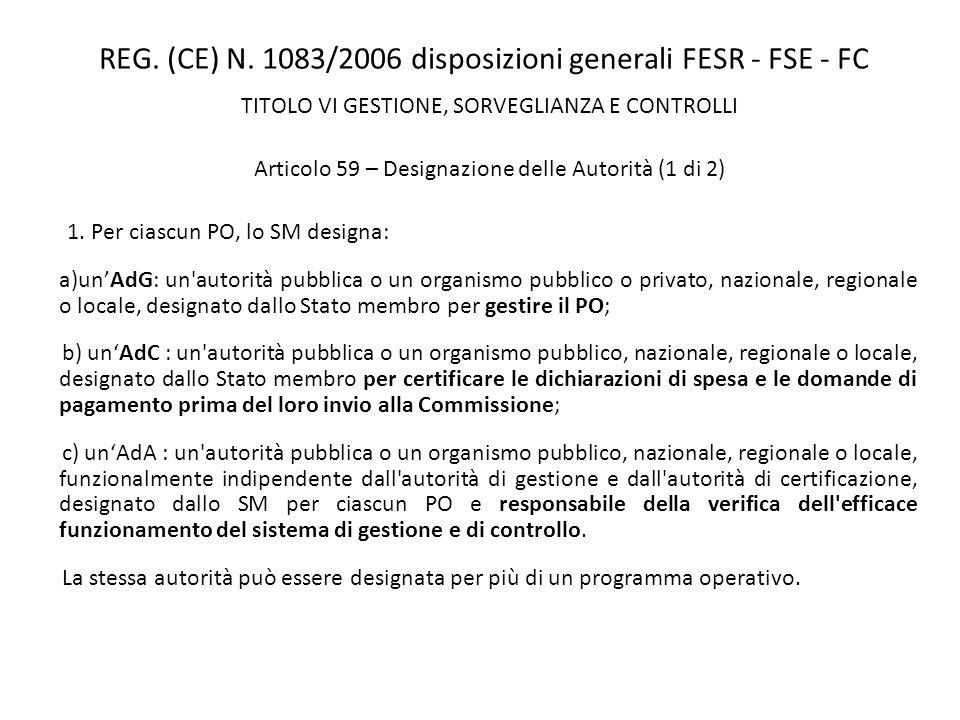REG. (CE) N. 1083/2006 disposizioni generali FESR - FSE - FC TITOLO VI GESTIONE, SORVEGLIANZA E CONTROLLI Articolo 59 – Designazione delle Autorità (1