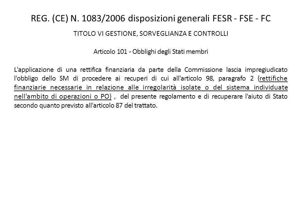 REG. (CE) N. 1083/2006 disposizioni generali FESR - FSE - FC TITOLO VI GESTIONE, SORVEGLIANZA E CONTROLLI Articolo 101 - Obblighi degli Stati membri L