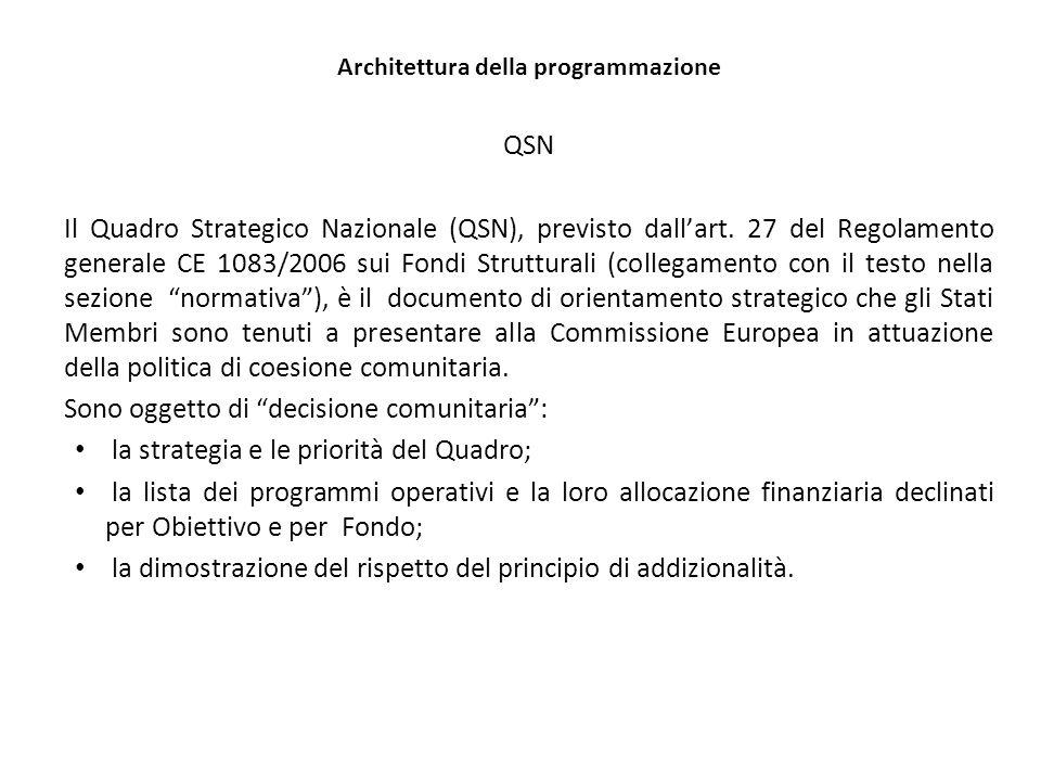 Architettura della programmazione QSN Il Quadro Strategico Nazionale (QSN), previsto dallart.