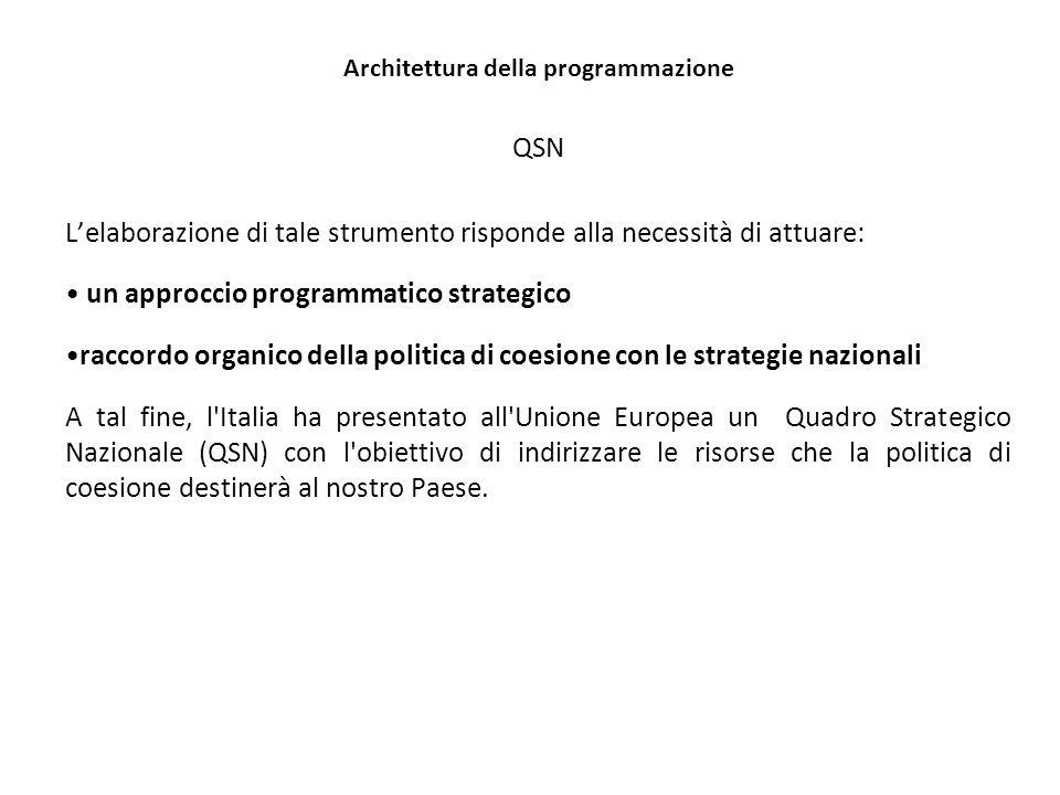 Architettura della programmazione QSN Lelaborazione di tale strumento risponde alla necessità di attuare: un approccio programmatico strategico raccordo organico della politica di coesione con le strategie nazionali A tal fine, l Italia ha presentato all Unione Europea un Quadro Strategico Nazionale (QSN) con l obiettivo di indirizzare le risorse che la politica di coesione destinerà al nostro Paese.