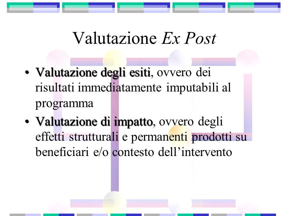 Valutazione Ex Post Valutazione degli esitiValutazione degli esiti, ovvero dei risultati immediatamente imputabili al programma Valutazione di impatto
