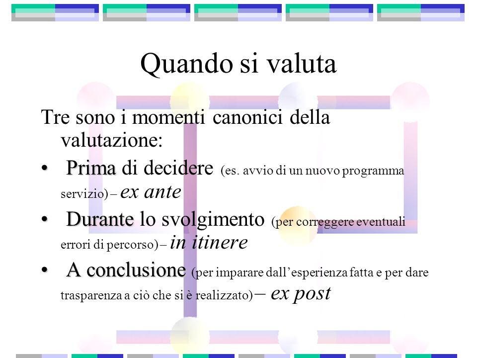 Quando si valuta Tre sono i momenti canonici della valutazione: Prima Prima di decidere (es. avvio di un nuovo programma servizio) – ex ante Durante D