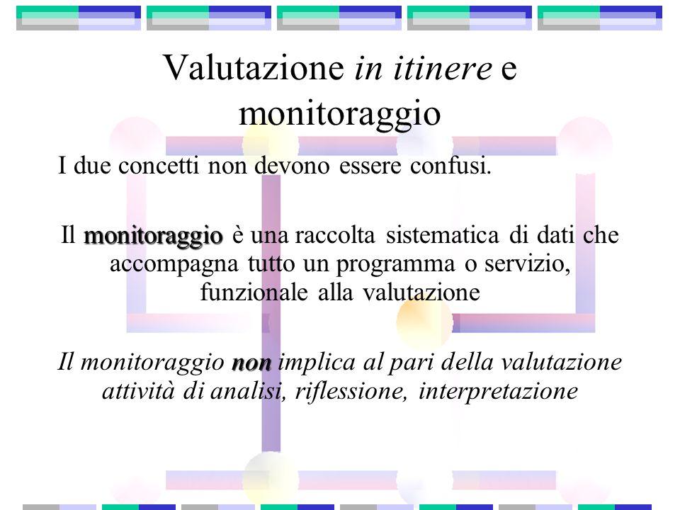 Valutazione in itinere e monitoraggio I due concetti non devono essere confusi. monitoraggio Il monitoraggio è una raccolta sistematica di dati che ac