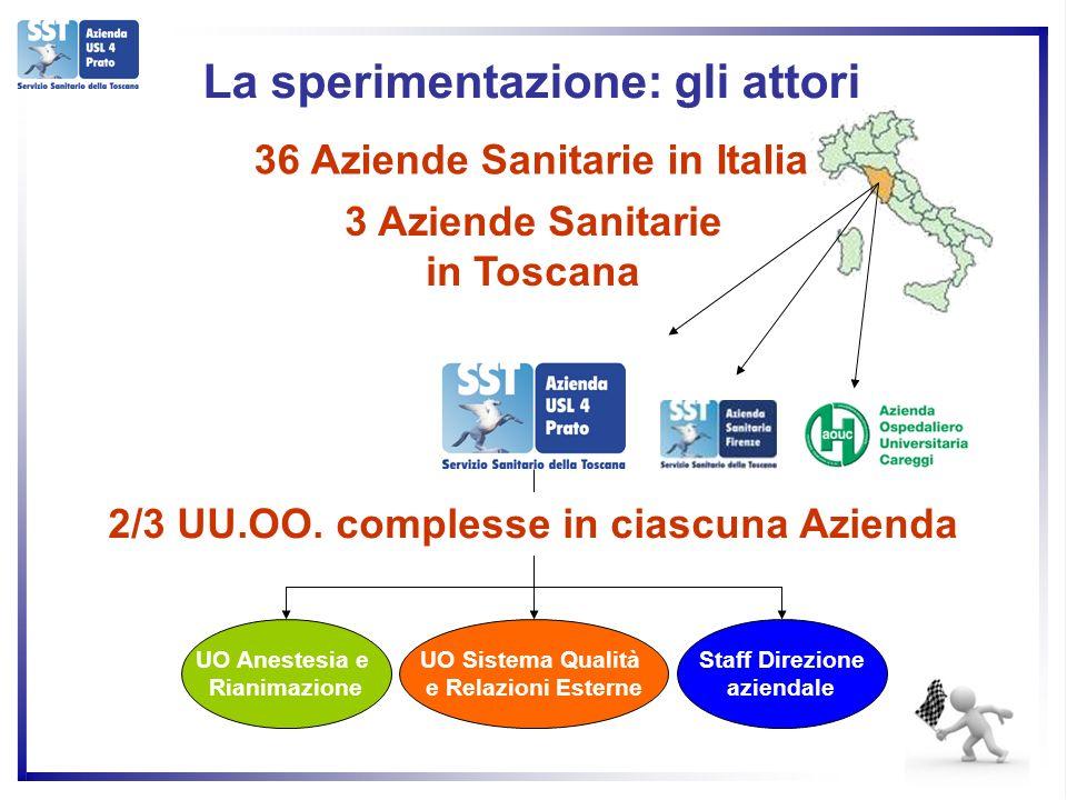 36 Aziende Sanitarie in Italia 3 Aziende Sanitarie in Toscana UO Anestesia e Rianimazione UO Sistema Qualità e Relazioni Esterne Staff Direzione aziendale 2/3 UU.OO.