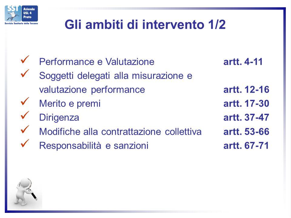 Gli ambiti di intervento 1/2 Performance e Valutazione artt.