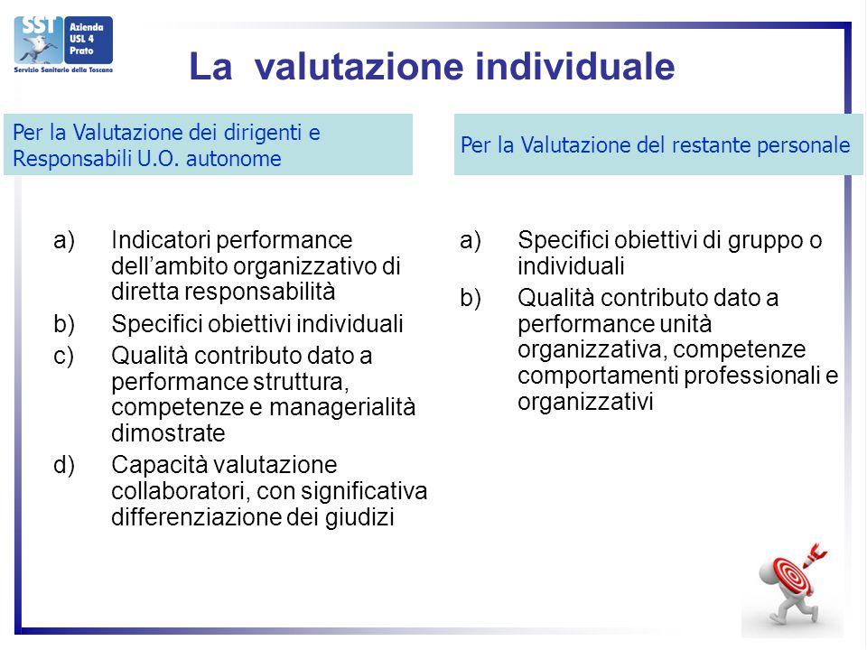La valutazione individuale Per la Valutazione dei dirigenti e Responsabili U.O.