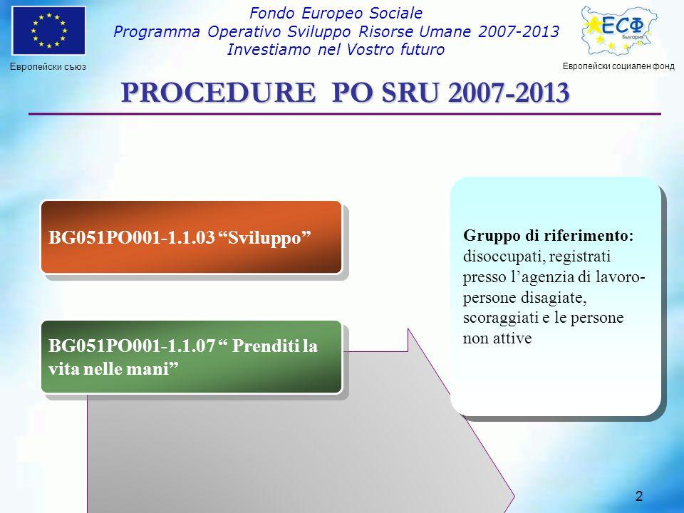 Европейски съюз Европейски социален фонд Fondo Europeo Sociale Programma Operativo Sviluppo Risorse Umane 2007-2013 Investiamo nel Vostro futuro.
