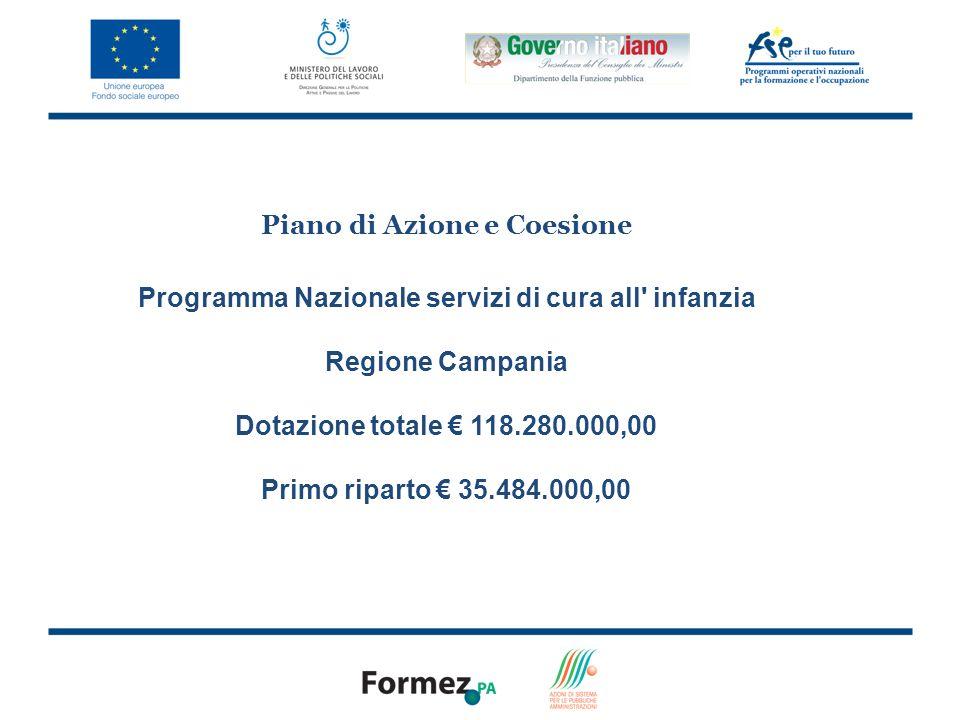11 Piano di Azione e Coesione Programma Nazionale servizi di cura all' infanzia Regione Campania Dotazione totale 118.280.000,00 Primo riparto 35.484.
