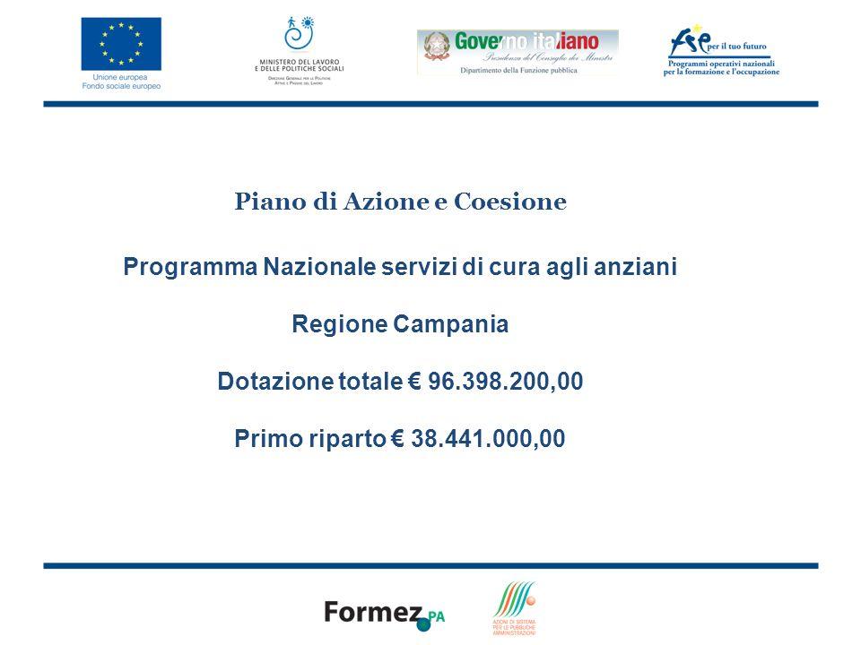 12 Piano di Azione e Coesione Programma Nazionale servizi di cura agli anziani Regione Campania Dotazione totale 96.398.200,00 Primo riparto 38.441.00
