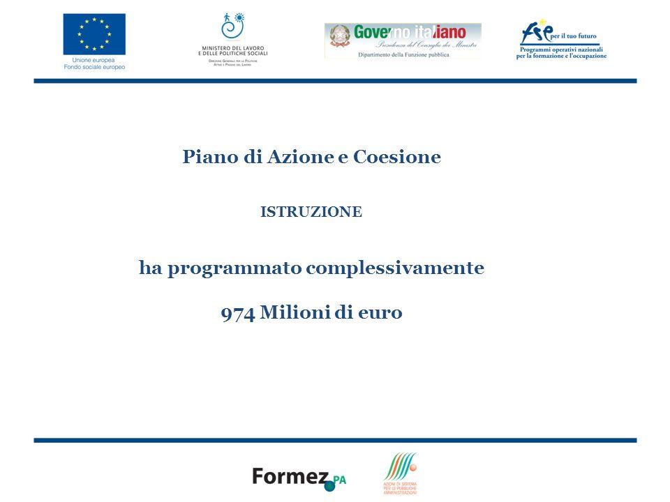 7 Piano di Azione e Coesione ISTRUZIONE ha programmato complessivamente 974 Milioni di euro