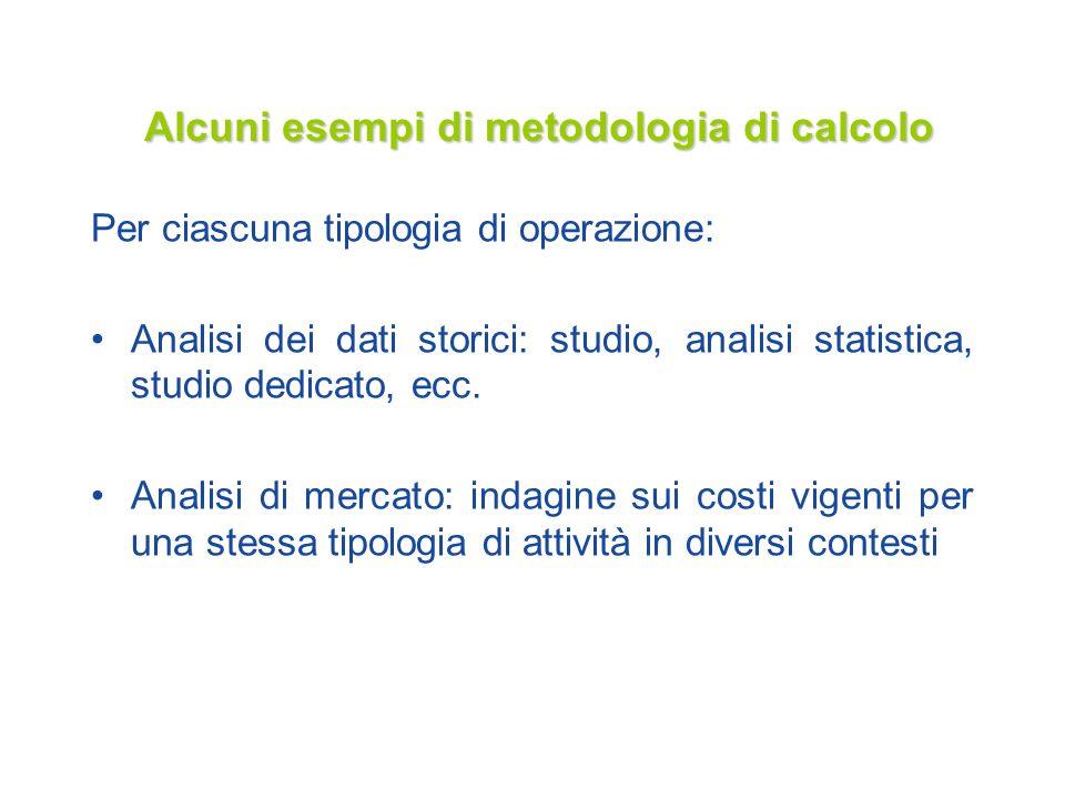 Alcuni esempi di metodologia di calcolo Per ciascuna tipologia di operazione: Analisi dei dati storici: studio, analisi statistica, studio dedicato, e