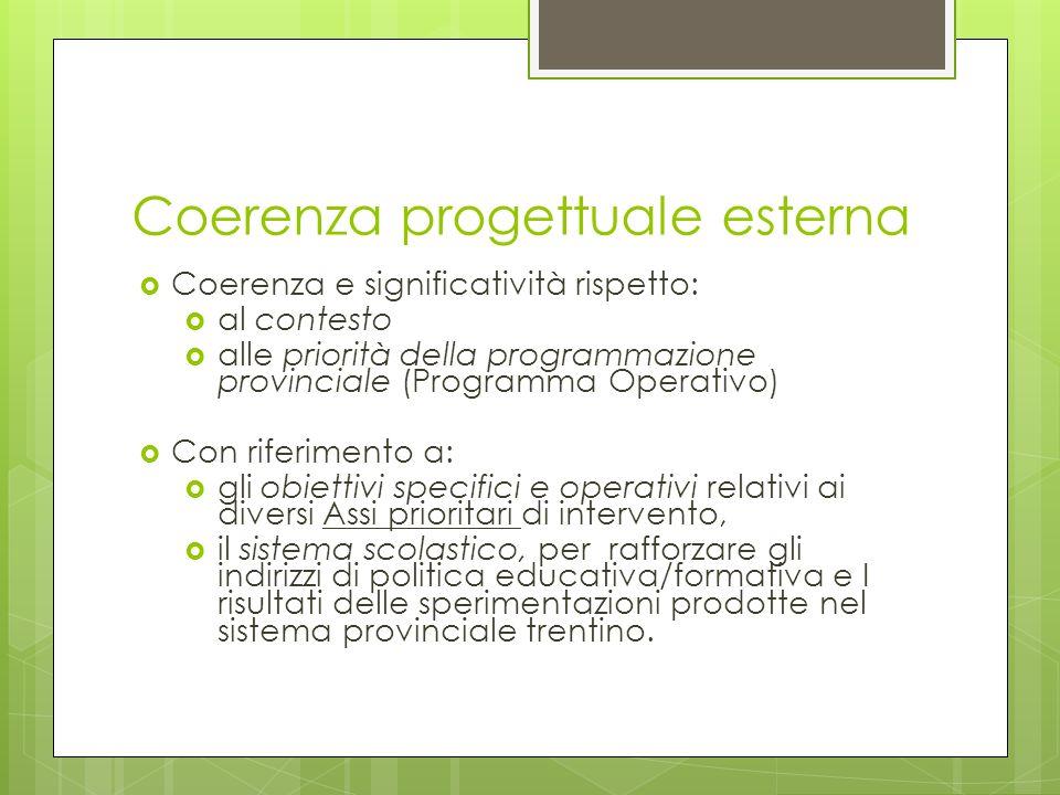 Coerenza progettuale esterna Coerenza e significatività rispetto: al contesto alle priorità della programmazione provinciale (Programma Operativo) Con
