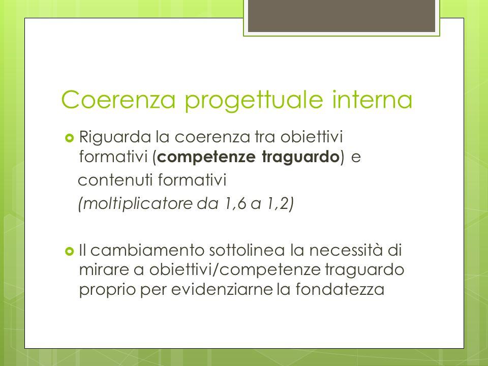 Coerenza progettuale interna Riguarda la coerenza tra obiettivi formativi ( competenze traguardo ) e contenuti formativi (moltiplicatore da 1,6 a 1,2) Il cambiamento sottolinea la necessità di mirare a obiettivi/competenze traguardo proprio per evidenziarne la fondatezza
