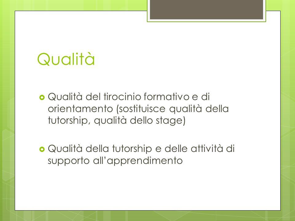 Qualità Qualità del tirocinio formativo e di orientamento (sostituisce qualità della tutorship, qualità dello stage) Qualità della tutorship e delle attività di supporto allapprendimento