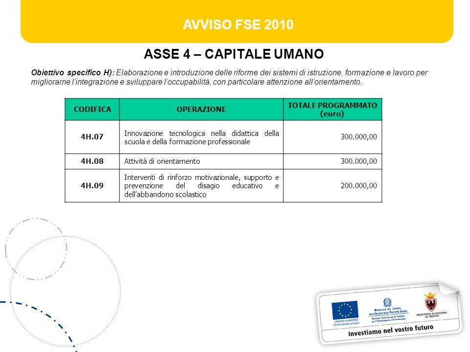 AVVISO FSE 2010 ASSE 4 – CAPITALE UMANO Obiettivo specifico H): Elaborazione e introduzione delle riforme dei sistemi di istruzione, formazione e lavo