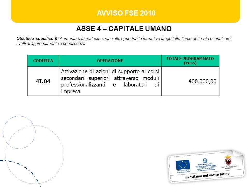 AVVISO FSE 2010 ASSE 4 – CAPITALE UMANO Obiettivo specifico I): Aumentare la partecipazione alle opportunità formative lungo tutto larco della vita e