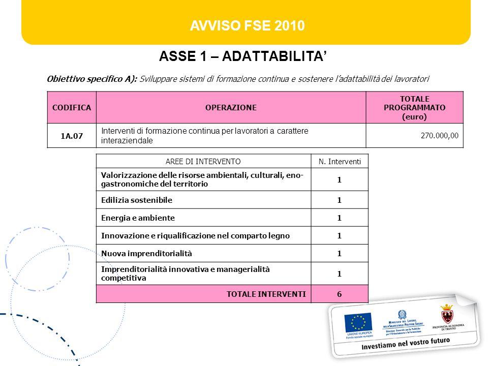 AVVISO FSE 2010 ASSE 1 – ADATTABILITA AREE DI INTERVENTON.