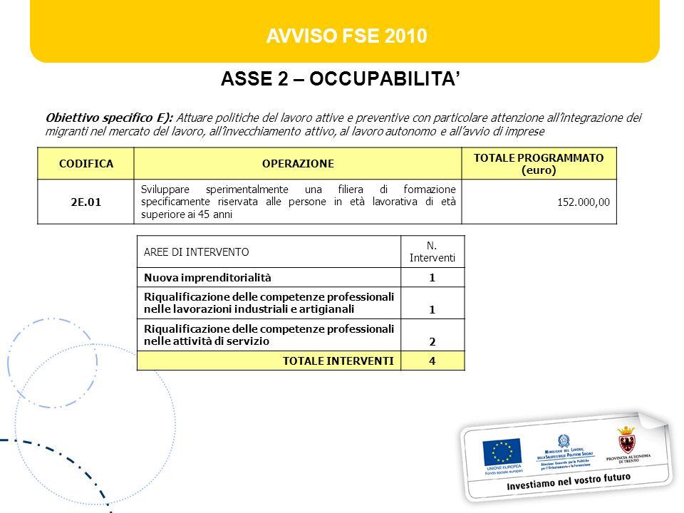 AVVISO FSE 2010 ASSE 2 – OCCUPABILITA CODIFICAOPERAZIONE TOTALE PROGRAMMATO (euro) 2E.01 Sviluppare sperimentalmente una filiera di formazione specifi