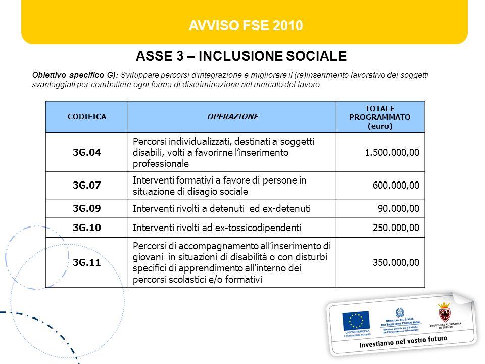 AVVISO FSE 2010 ASSE 3 – INCLUSIONE SOCIALE Obiettivo specifico G): Sviluppare percorsi dintegrazione e migliorare il (re)inserimento lavorativo dei s