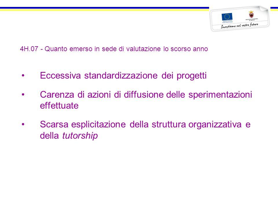 4H.07 - Quanto emerso in sede di valutazione lo scorso anno Eccessiva standardizzazione dei progetti Carenza di azioni di diffusione delle sperimentaz