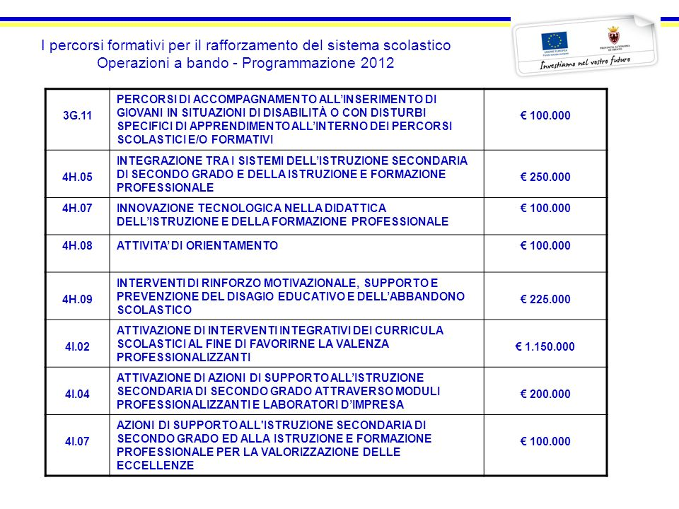 I percorsi formativi per il rafforzamento del sistema scolastico Operazioni a bando - Programmazione 2012 3G.11 PERCORSI DI ACCOMPAGNAMENTO ALLINSERIM