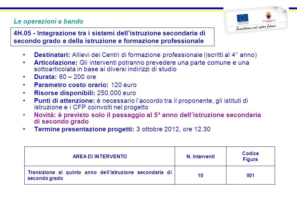 4H.05 - Integrazione tra i sistemi dellistruzione secondaria di secondo grado e della istruzione e formazione professionale Destinatari: Allievi dei C