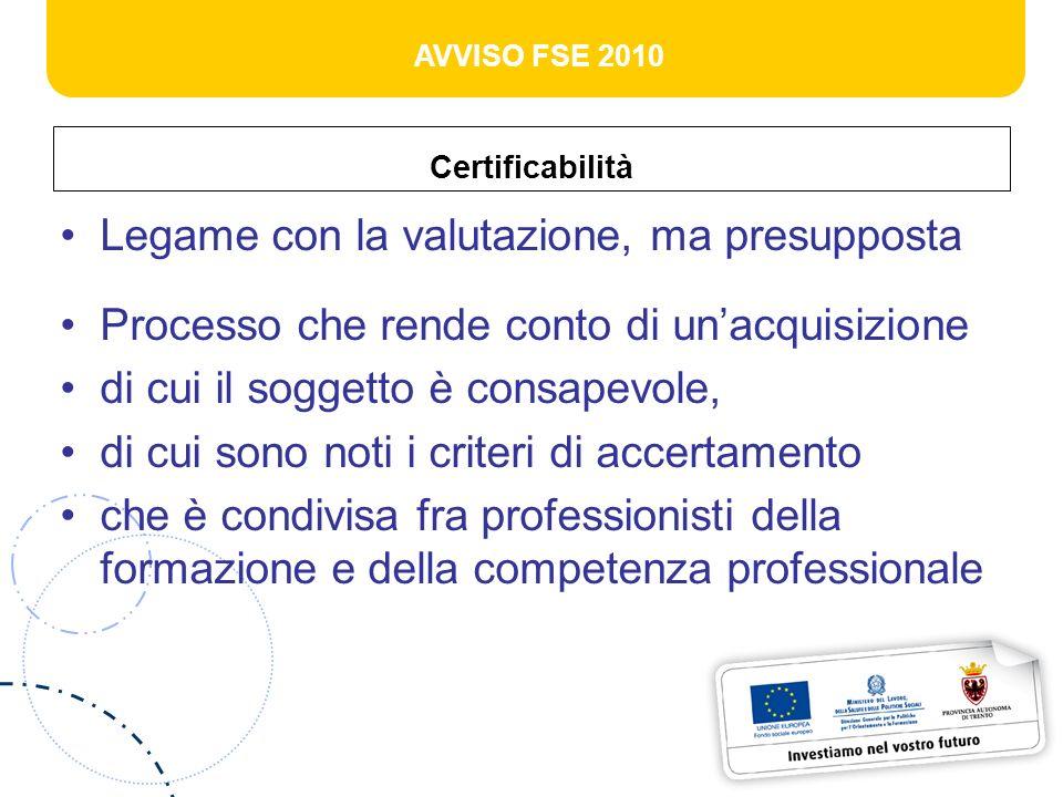 AVVISO FSE 2010 Certificabilità Legame con la valutazione, ma presupposta Processo che rende conto di unacquisizione di cui il soggetto è consapevole, di cui sono noti i criteri di accertamento che è condivisa fra professionisti della formazione e della competenza professionale