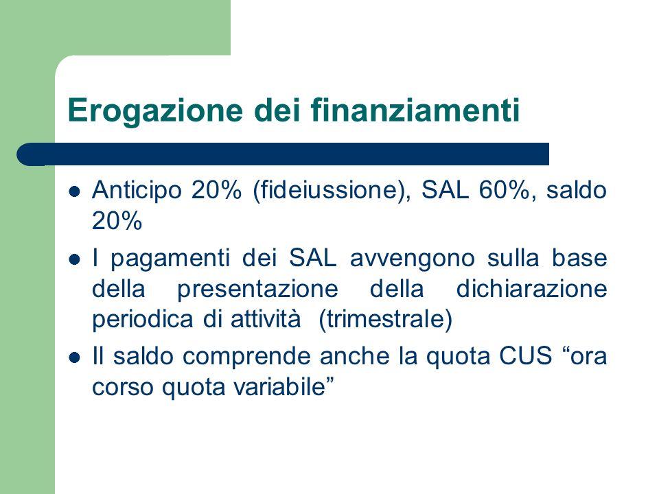 Erogazione dei finanziamenti Anticipo 20% (fideiussione), SAL 60%, saldo 20% I pagamenti dei SAL avvengono sulla base della presentazione della dichia