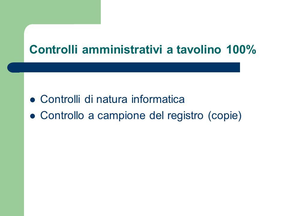 Controlli amministrativi a tavolino 100% Controlli di natura informatica Controllo a campione del registro (copie)