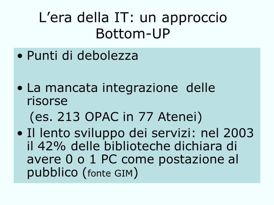 Lera della IT: un approccio Bottom-UP Punti di debolezza La mancata integrazione delle risorse (es.