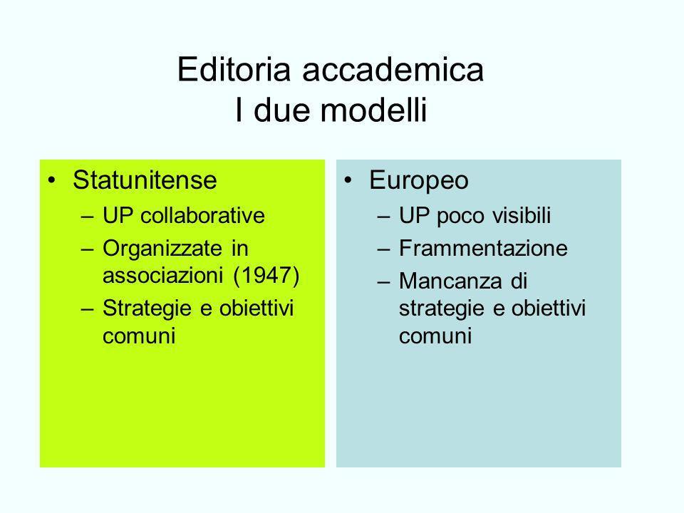 Editoria accademica I due modelli Statunitense –UP collaborative –Organizzate in associazioni (1947) –Strategie e obiettivi comuni Europeo –UP poco visibili –Frammentazione –Mancanza di strategie e obiettivi comuni