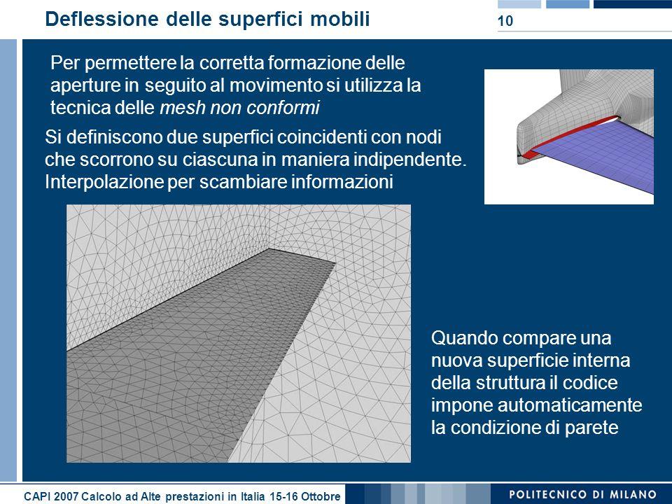 CAPI 2007 Calcolo ad Alte prestazioni in Italia 15-16 Ottobre 10 Deflessione delle superfici mobili Per permettere la corretta formazione delle apertu