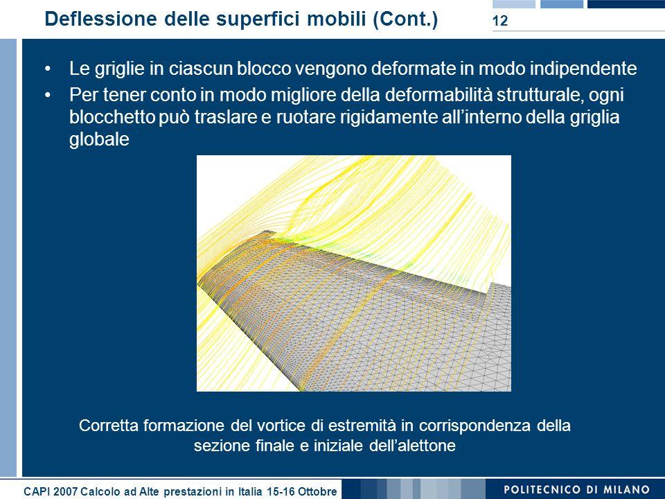 CAPI 2007 Calcolo ad Alte prestazioni in Italia 15-16 Ottobre 12 Deflessione delle superfici mobili (Cont.) Le griglie in ciascun blocco vengono defor