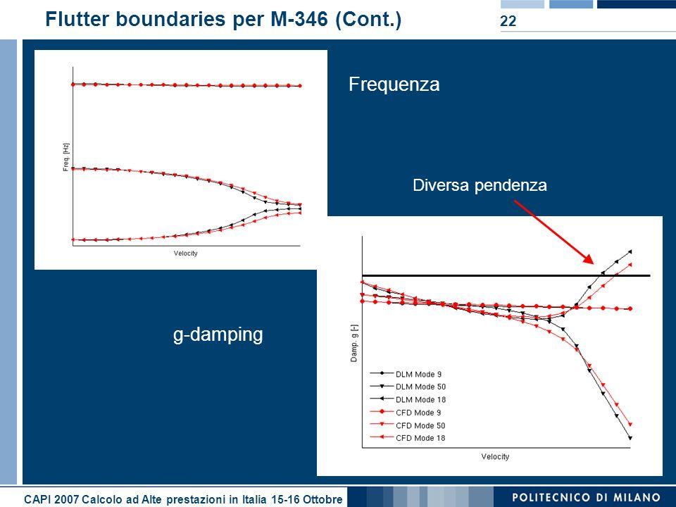 CAPI 2007 Calcolo ad Alte prestazioni in Italia 15-16 Ottobre 22 Flutter boundaries per M-346 (Cont.) Frequenza g-damping Diversa pendenza