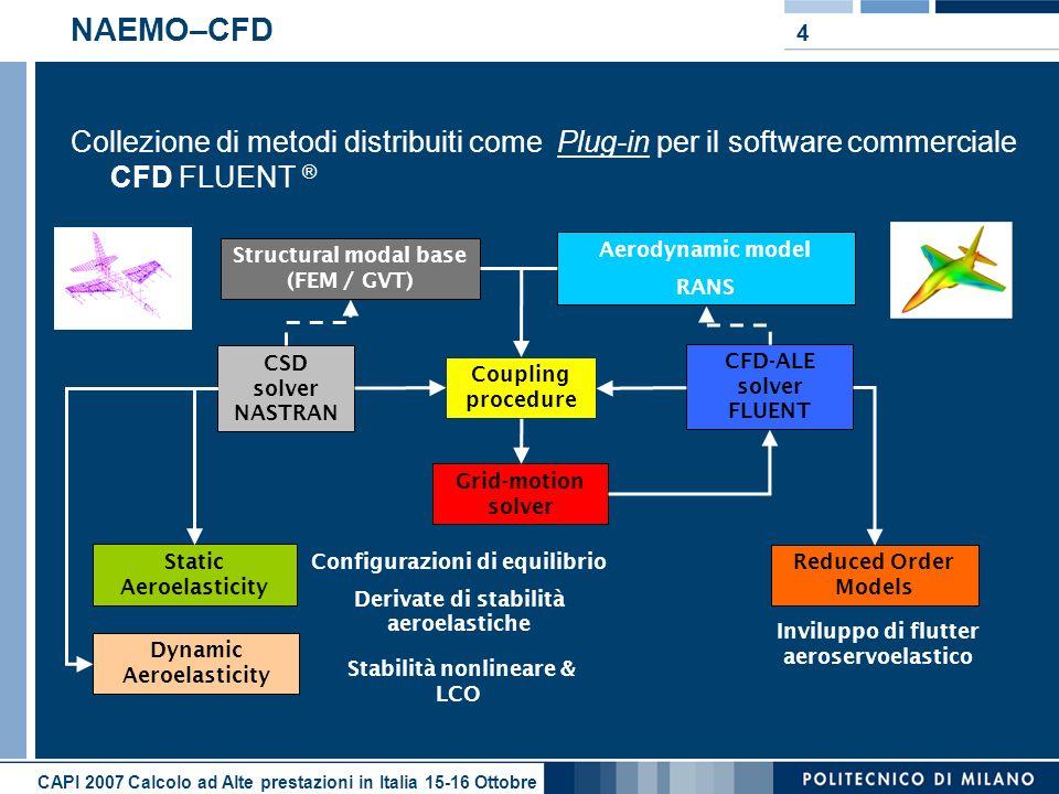 CAPI 2007 Calcolo ad Alte prestazioni in Italia 15-16 Ottobre 4 NAEMO–CFD Collezione di metodi distribuiti come Plug-in per il software commerciale CF