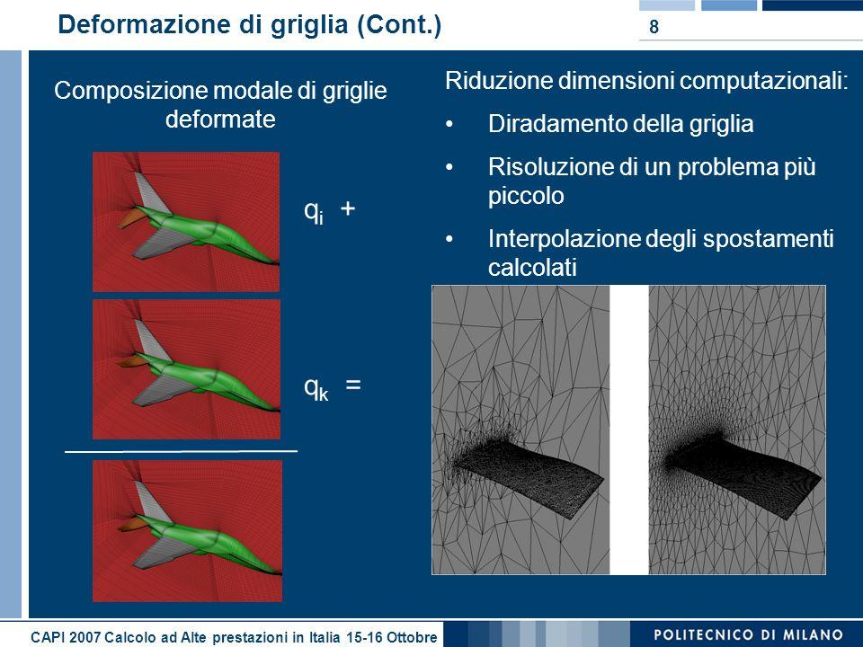 CAPI 2007 Calcolo ad Alte prestazioni in Italia 15-16 Ottobre 8 Deformazione di griglia (Cont.) q i + q k = Composizione modale di griglie deformate Riduzione dimensioni computazionali: Diradamento della griglia Risoluzione di un problema più piccolo Interpolazione degli spostamenti calcolati