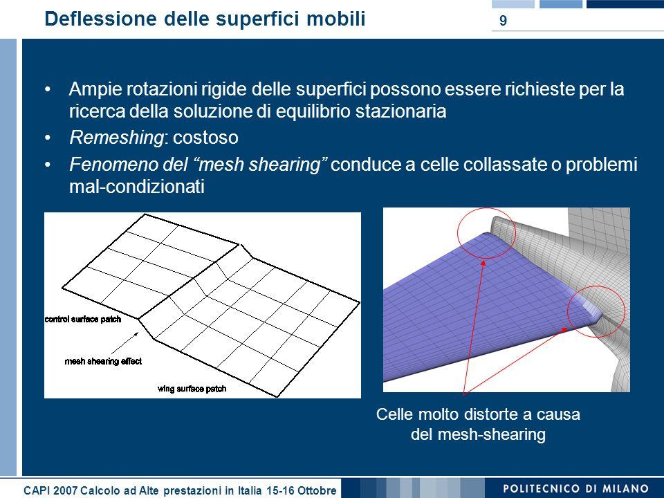 CAPI 2007 Calcolo ad Alte prestazioni in Italia 15-16 Ottobre 9 Deflessione delle superfici mobili Ampie rotazioni rigide delle superfici possono esse