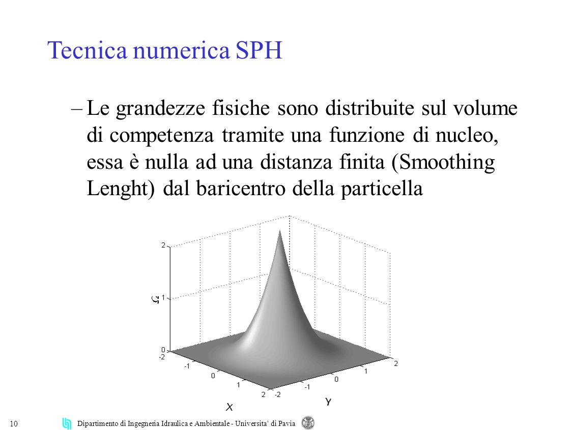 Dipartimento di Ingegneria Idraulica e Ambientale - Universita di Pavia 10 Tecnica numerica SPH –Le grandezze fisiche sono distribuite sul volume di c