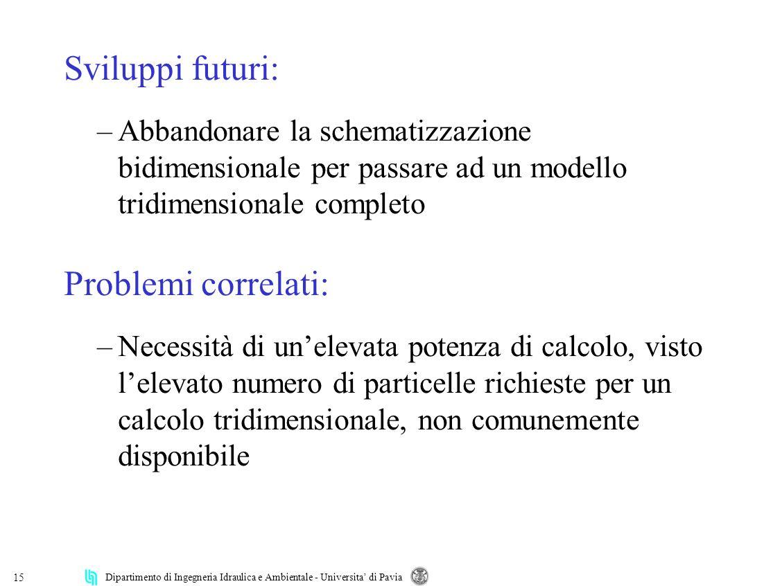 Dipartimento di Ingegneria Idraulica e Ambientale - Universita di Pavia 15 Sviluppi futuri: –Abbandonare la schematizzazione bidimensionale per passar