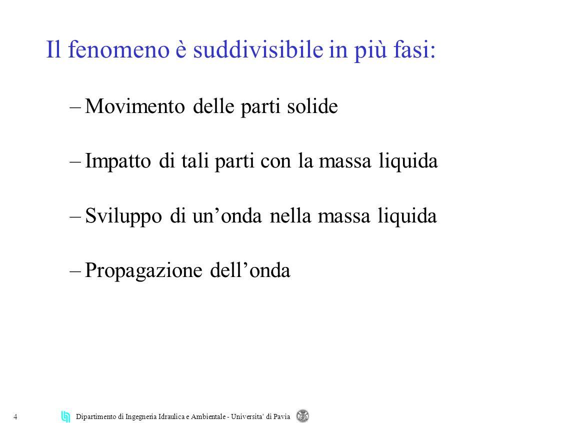 Dipartimento di Ingegneria Idraulica e Ambientale - Universita di Pavia 4 Il fenomeno è suddivisibile in più fasi: –Movimento delle parti solide –Impa