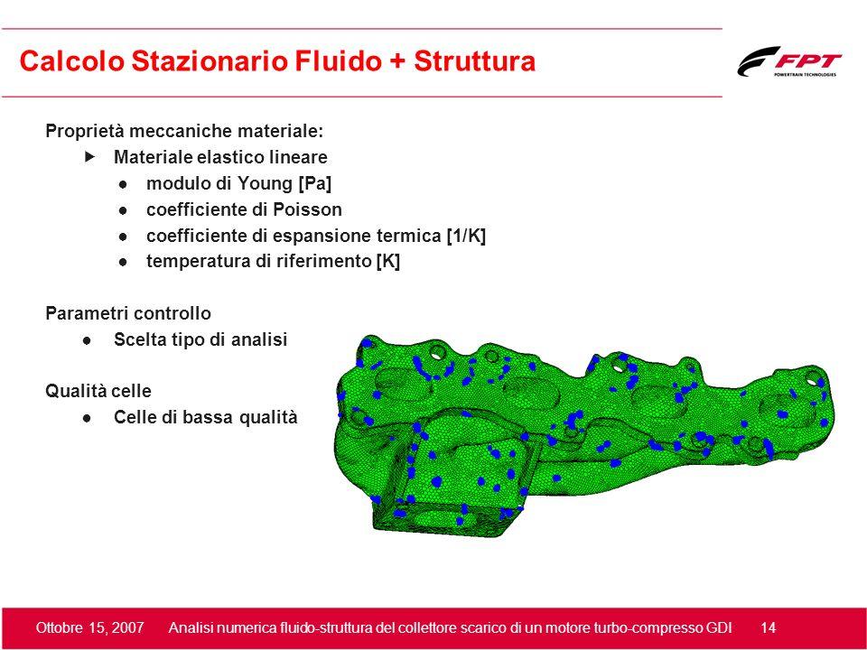 Ottobre 15, 2007 Analisi numerica fluido-struttura del collettore scarico di un motore turbo-compresso GDI 14 Proprietà meccaniche materiale: Material