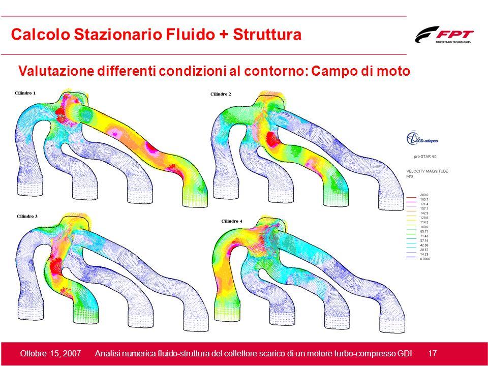 Ottobre 15, 2007 Analisi numerica fluido-struttura del collettore scarico di un motore turbo-compresso GDI 17 Valutazione differenti condizioni al con