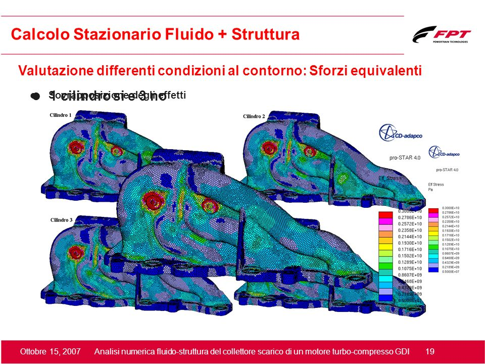 Ottobre 15, 2007 Analisi numerica fluido-struttura del collettore scarico di un motore turbo-compresso GDI 19 Valutazione differenti condizioni al con